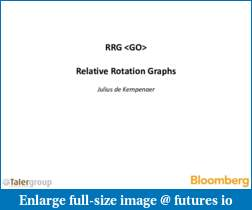 Julius de Kempenaer (JdK) Relative Rotation Graphs (RRG) aka JdK RS Ratio-juus-20de-20kempenaer-20pres.pdf
