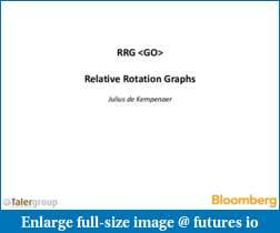 Julius de Kempenaer (JdK) Relative Rotation Graphs (RRG) aka JdK RS Ratio-juus-20de-20kempenaer-20pres.pdf