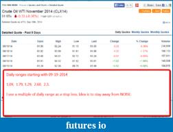 COMMON SENSE-2014-09-20_1018_daily.png