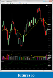 shodson's Trading Journal-20100607-cl.png