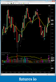 shodson's Trading Journal-20100608-cl.png