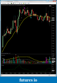 shodson's Trading Journal-20100609-cl.png