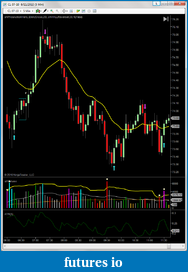 shodson's Trading Journal-20100611-cl.png