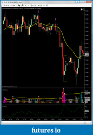 shodson's Trading Journal-20100614-cl.png