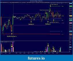 Applying Fibonacci Cluster and Confluence Zones-es-09-10-15-min-18_06_2010.jpg