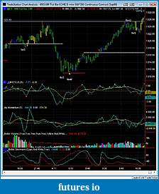 How to use volume in your trading-20090901-es-double-top-part-2.jpg