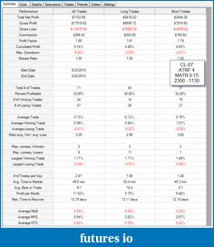 shodson's Trading Journal-bt-cl07.png