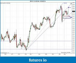 zb daily-zb-12-14-60-min-9_29_2014-possibilities.jpg