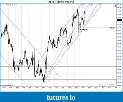 zb daily-zb-12-14-60-min-9_29_2014-more-lines.jpg