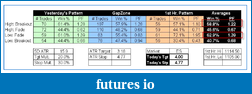 shodson's Trading Journal-20100622-data.png