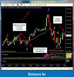 shodson's Trading Journal-20100622-es-opening-range.png