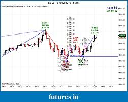 PriceActionSwing discussion-es-09-10-6_22_20102-3-min-.jpg