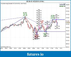 PriceActionSwing discussion-es-09-10-6_22_20103-3-min-.jpg