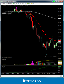 shodson's Trading Journal-20100623-cl-hh-ll.png