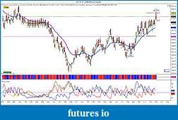 Perrys Trading Platform-es-09-10-23_06_2010-4-range-.jpg