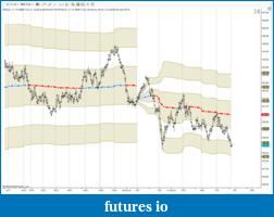 CL Crude-nalysis-2014-10-07-cl.png