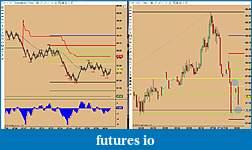 The Bolt Trader Journal-missed-trade-2-10.8.14.jpg