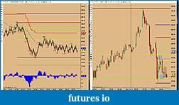 The Bolt Trader Journal-chart-update-1-10.8.14.jpg