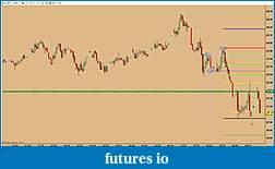 The Bolt Trader Journal-chart-update-2-10.8.14.jpg