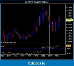 All you need-20090902-failed-yen-trade.jpg