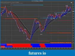 The Crude Dude Oil Trading System-cl-11-14-2-range-10_10_2014-scalp-v1.jpg