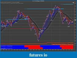 The Crude Dude Oil Trading System-cl-11-14-2-range-10_10_2014-scalpv2.jpg