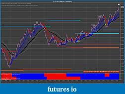The Crude Dude Oil Trading System-cl-11-14-2-range-10_10_2014-scalpv3.jpg