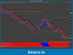 The Crude Dude Oil Trading System-nq-12-14-2-range-10_14_2014-v1.jpg
