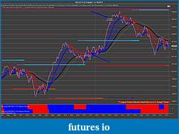 The Crude Dude Oil Trading System-nq-12-14-2-range-10_14_2014-2.jpg