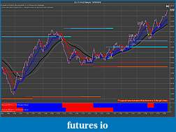 The Crude Dude Oil Trading System-cl-11-14-2-range-10_10_2014-scalpv3.jpg