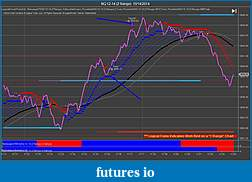 The Crude Dude Oil Trading System-nq-12-14-2-range-10_14_2014-4.jpg