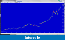 Click image for larger version  Name:Bib Mike's Trading Forum.PNG Views:81 Size:97.5 KB ID:16155