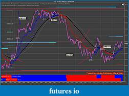 The Crude Dude Oil Trading System-cl-11-14-2-range-10_14_2014-v1.jpg