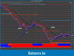 The Crude Dude Oil Trading System-cl-11-14-2-range-10_14_2014-v2.jpg