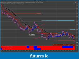 The Crude Dude Oil Trading System-cl-11-14-2-range-10_14_2014-v3.jpg
