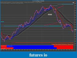 The Crude Dude Oil Trading System-cl-11-14-2-range-10_14_2014-v4.jpg