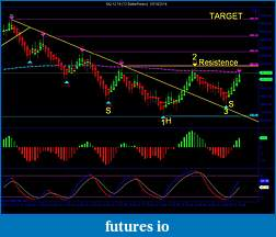 Click image for larger version  Name:NQ 12-14 (12 BetterRenko)  10_14_2014.jpg Views:24 Size:140.3 KB ID:161635