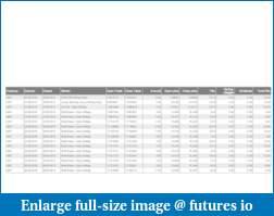 Turismo Speed Scalping (YM)-trades-1.pdf