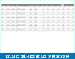 Turismo Speed Scalping (YM)-trades-2.pdf
