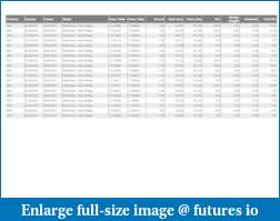 Turismo Speed Scalping (YM)-trades-2.pdf