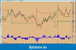 The Bolt Trader Journal-missed-trade-1-2-10.20.14.jpg