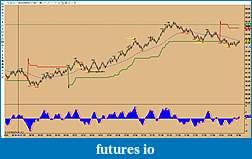 The Bolt Trader Journal-missed-trade-3-4-10.20.14.jpg