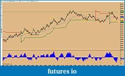 The Bolt Trader Journal-missed-trade-5-10.20.14.jpg