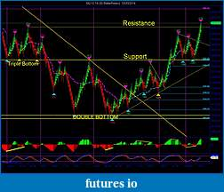 Click image for larger version  Name:NQ 12-14 (30 BetterRenko)  10_20_2014C.jpg Views:24 Size:173.3 KB ID:162526