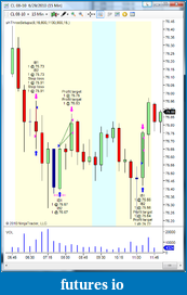 shodson's Trading Journal-20100629-cl-missed-trades.png
