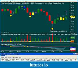 THREE SET UPS-cl-long-inside-bar-trade-pm.jpg