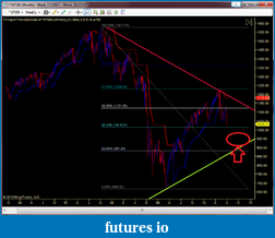 Where oh where will the S&P go?-sp500.png