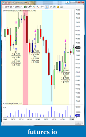 shodson's Trading Journal-20100630-cl-scalping.png