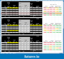 shodson's Trading Journal-20100701-gap-guides.png