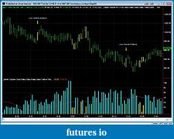 How to use volume in your trading-20090903-es-699-lvpb.jpg